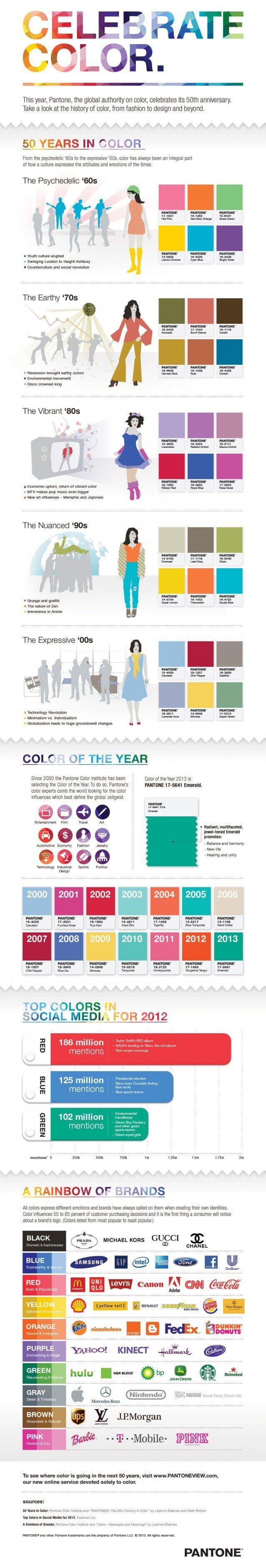 50 anos de Pantone e as cores que representam as décadas